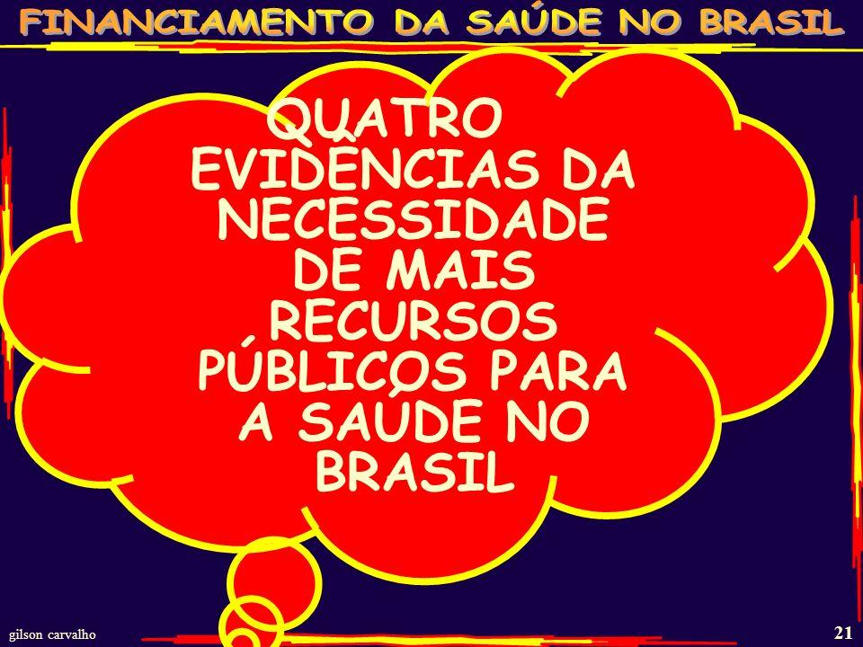 gilson carvalho GILSON CARVALHO 20 PUBLICO & PRIVADO NO SUS - BRASIL 2012 AMBU- LATÓRIO INTER- NAÇÕES TOTAL NATU- REZA NVALORN N% NVALOR % VALO R PUB.