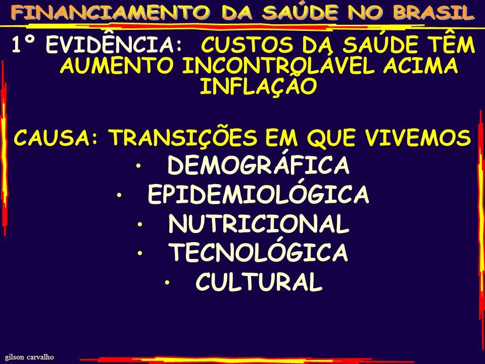 gilson carvalho 21 QUATRO EVIDÊNCIAS DA NECESSIDADE DE MAIS RECURSOS PÚBLICOS PARA A SAÚDE NO BRASIL