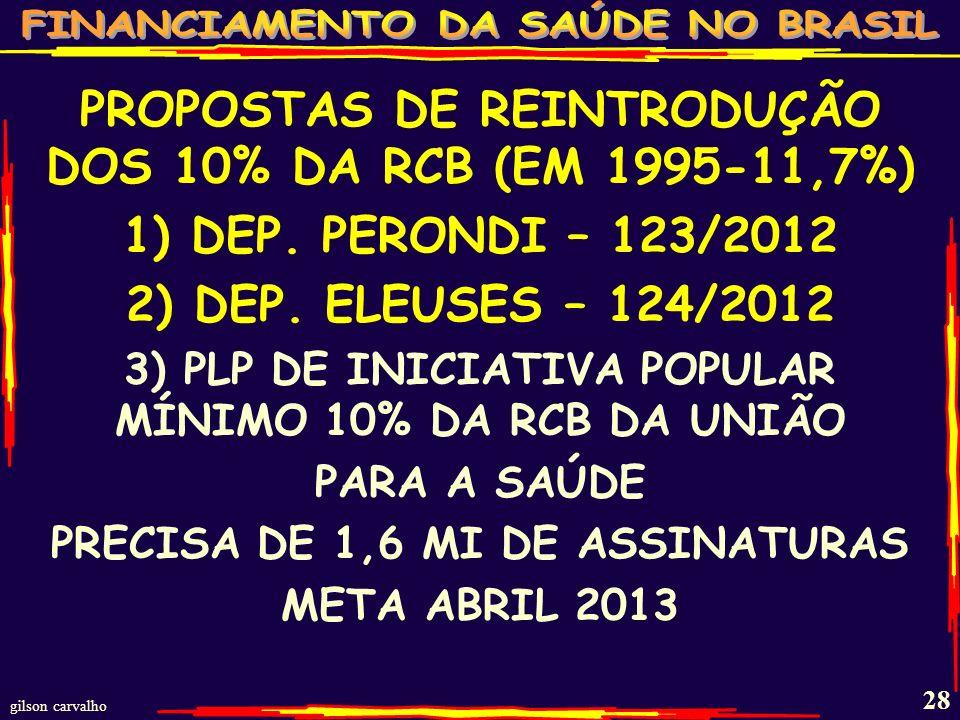 gilson carvalho 27 PROPOSTAS DE REINTRODUÇÃO DOS 10% DA RCB DE PARTICIPAÇÃO DA UNIÃO