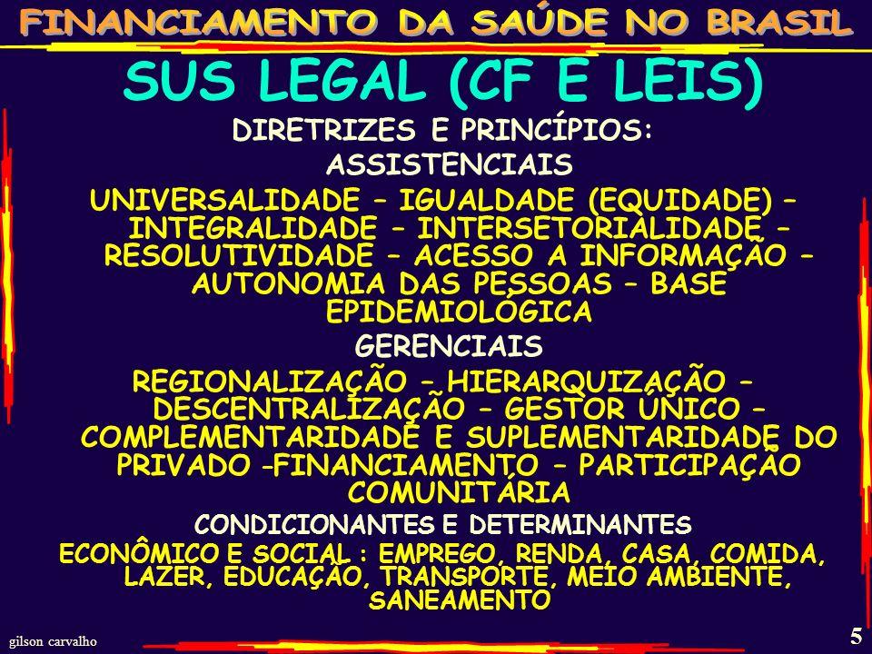 gilson carvalho 5 SUS LEGAL (CF E LEIS) DIRETRIZES E PRINCÍPIOS: ASSISTENCIAIS UNIVERSALIDADE – IGUALDADE (EQUIDADE) – INTEGRALIDADE – INTERSETORIALIDADE – RESOLUTIVIDADE – ACESSO A INFORMAÇÃO – AUTONOMIA DAS PESSOAS – BASE EPIDEMIOLÓGICA GERENCIAIS REGIONALIZAÇÃO – HIERARQUIZAÇÃO – DESCENTRALIZAÇÃO – GESTOR ÚNICO – COMPLEMENTARIDADE E SUPLEMENTARIDADE DO PRIVADO – FINANCIAMENTO – PARTICIPAÇÃO COMUNITÁRIA CONDICIONANTES E DETERMINANTES ECONÔMICO E SOCIAL : EMPREGO, RENDA, CASA, COMIDA, LAZER, EDUCAÇÃO, TRANSPORTE, MEIO AMBIENTE, SANEAMENTO