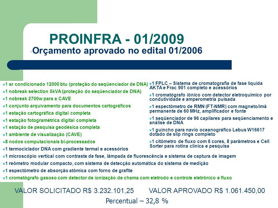 PROINFRA - 01/2009 Orçamento aprovado no edital 01/2006 1 ar condicionado 12000 btu (proteção do seqüenciador de DNA) 1 nobreak selection 5kVA (proteç