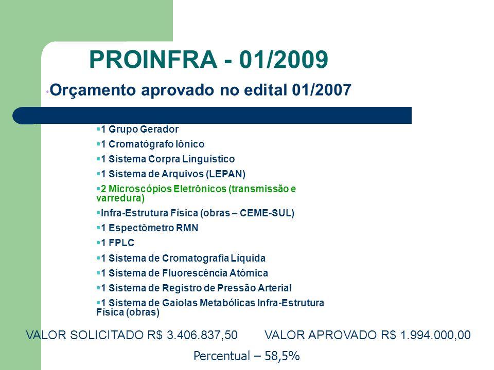 PROINFRA - 01/2009 Orçamento aprovado no edital 01/2007 VALOR SOLICITADO R$ 3.406.837,50VALOR APROVADO R$ 1.994.000,00 1 Grupo Gerador 1 Cromatógrafo