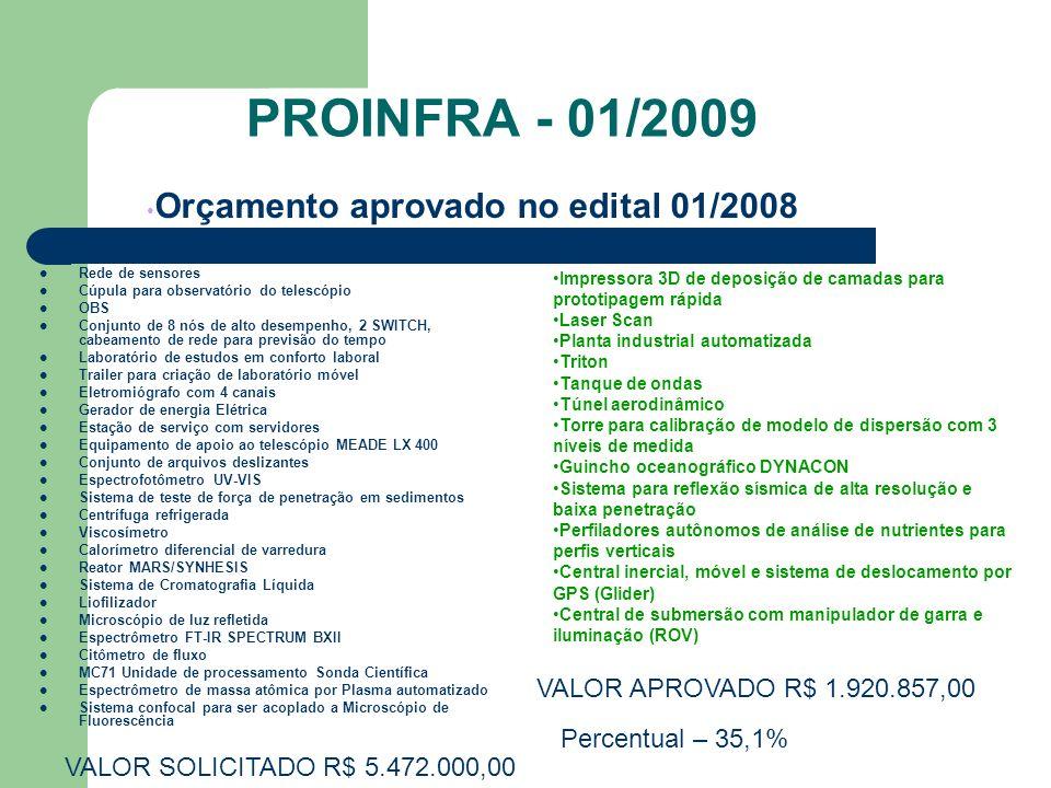 PROINFRA - 01/2009 Rede de sensores Cúpula para observatório do telescópio OBS Conjunto de 8 nós de alto desempenho, 2 SWITCH, cabeamento de rede para