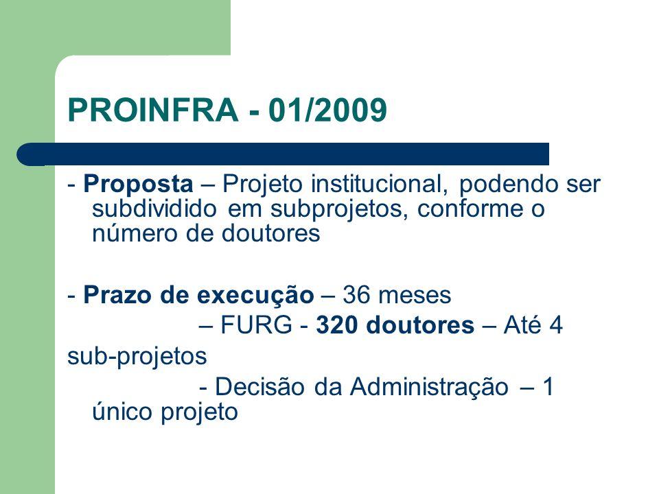 PROINFRA - 01/2009 - Recursos Financeiros – Valor Total de R$ 360.000.000,00 Valor teto da FURG R$ 18.000,00 X Nº Dr = R$ 5.760.000,00 - Prazo de envio eletrônico da proposta – 08/4/2010