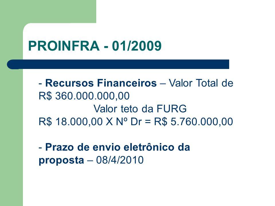 PROINFRA - 01/2009 - Recursos Financeiros – Valor Total de R$ 360.000.000,00 Valor teto da FURG R$ 18.000,00 X Nº Dr = R$ 5.760.000,00 - Prazo de envi