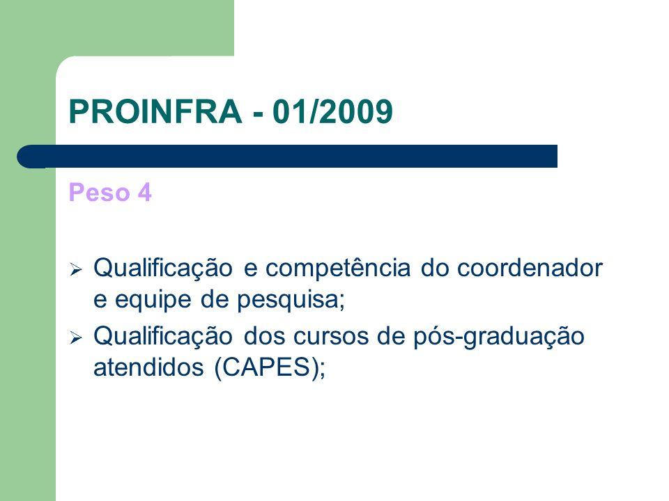 PROINFRA - 01/2009 Peso 4 Qualificação e competência do coordenador e equipe de pesquisa; Qualificação dos cursos de pós-graduação atendidos (CAPES);