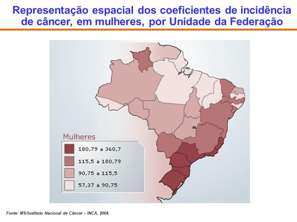 Representação espacial dos coeficientes de incidência de câncer, em mulheres, por Unidade da Federação Fonte: MS/Instituto Nacional de Câncer – INCA,