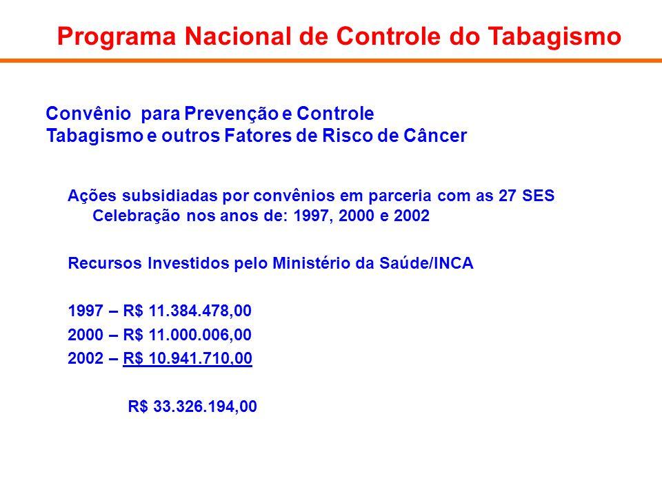 Convênio para Prevenção e Controle Tabagismo e outros Fatores de Risco de Câncer Ações subsidiadas por convênios em parceria com as 27 SES Celebração