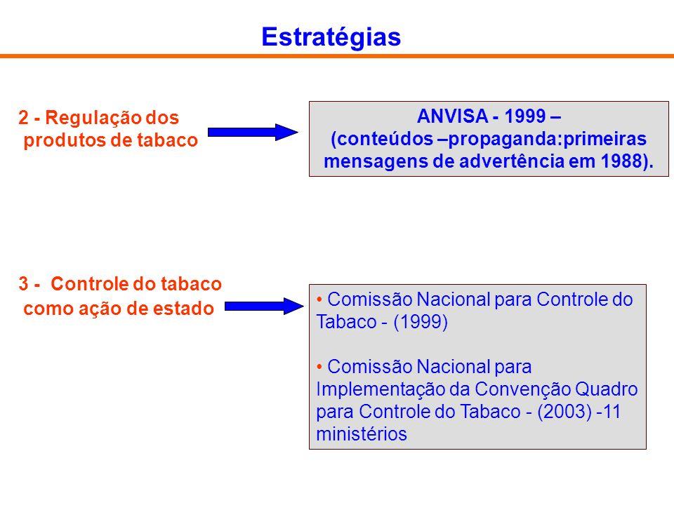 2 - Regulação dos produtos de tabaco 3 - Controle do tabaco como ação de estado Comissão Nacional para Controle do Tabaco - (1999) Comissão Nacional p