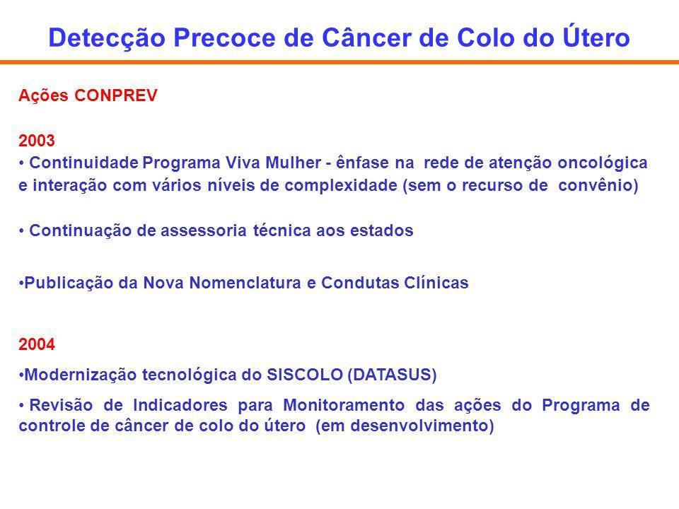Ações CONPREV 2003 Continuidade Programa Viva Mulher - ênfase na rede de atenção oncológica e interação com vários níveis de complexidade (sem o recur
