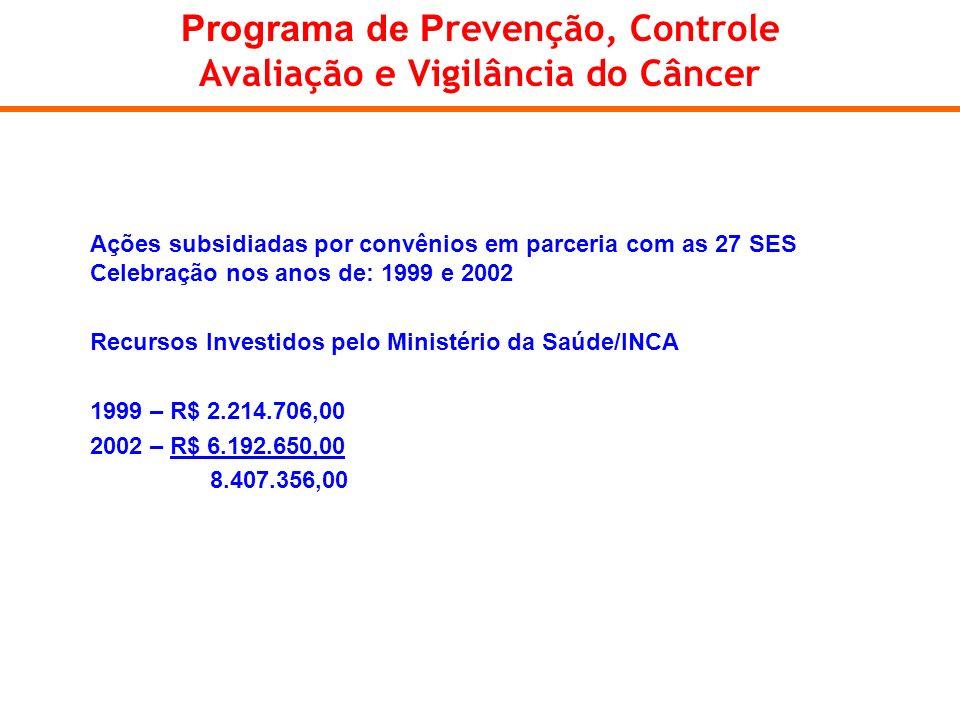 Ações subsidiadas por convênios em parceria com as 27 SES Celebração nos anos de: 1999 e 2002 Recursos Investidos pelo Ministério da Saúde/INCA 1999 –
