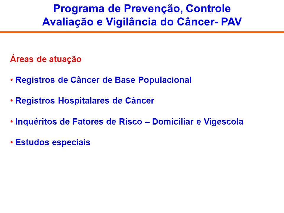 Áreas de atuação Registros de Câncer de Base Populacional Registros Hospitalares de Câncer Inquéritos de Fatores de Risco – Domiciliar e Vigescola Est