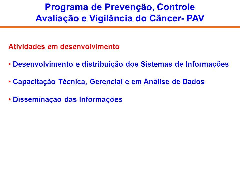 Atividades em desenvolvimento Desenvolvimento e distribuição dos Sistemas de Informações Capacitação Técnica, Gerencial e em Análise de Dados Dissemin