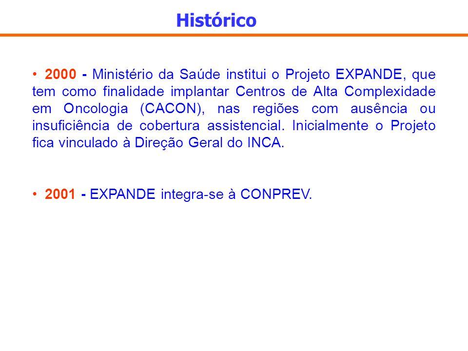 Histórico 2000 - Ministério da Saúde institui o Projeto EXPANDE, que tem como finalidade implantar Centros de Alta Complexidade em Oncologia (CACON),