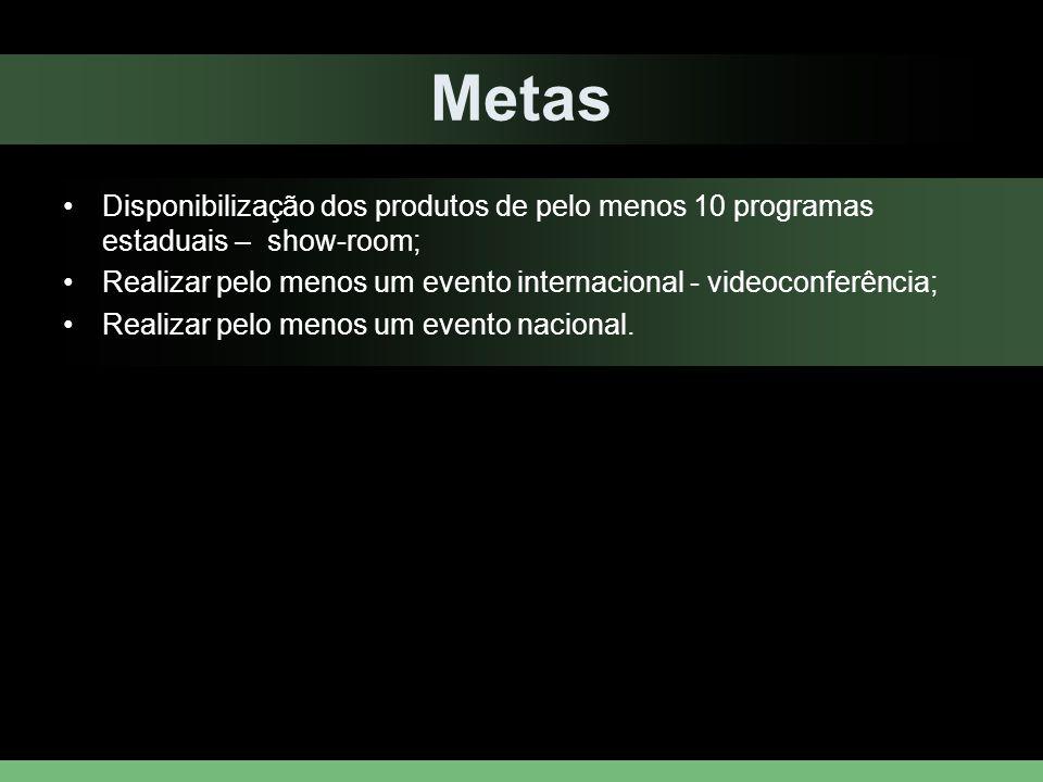 Metas Disponibilização dos produtos de pelo menos 10 programas estaduais – show-room; Realizar pelo menos um evento internacional - videoconferência;
