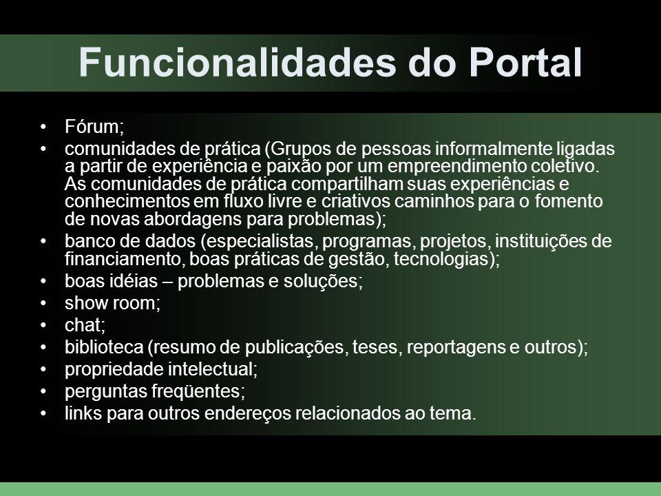 Funcionalidades do Portal Fórum; comunidades de prática (Grupos de pessoas informalmente ligadas a partir de experiência e paixão por um empreendiment