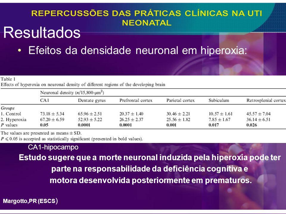 Resultados Efeitos da densidade neuronal em hiperoxia: Estudo sugere que a morte neuronal induzida pela hiperoxia pode ter parte na responsabilidade d