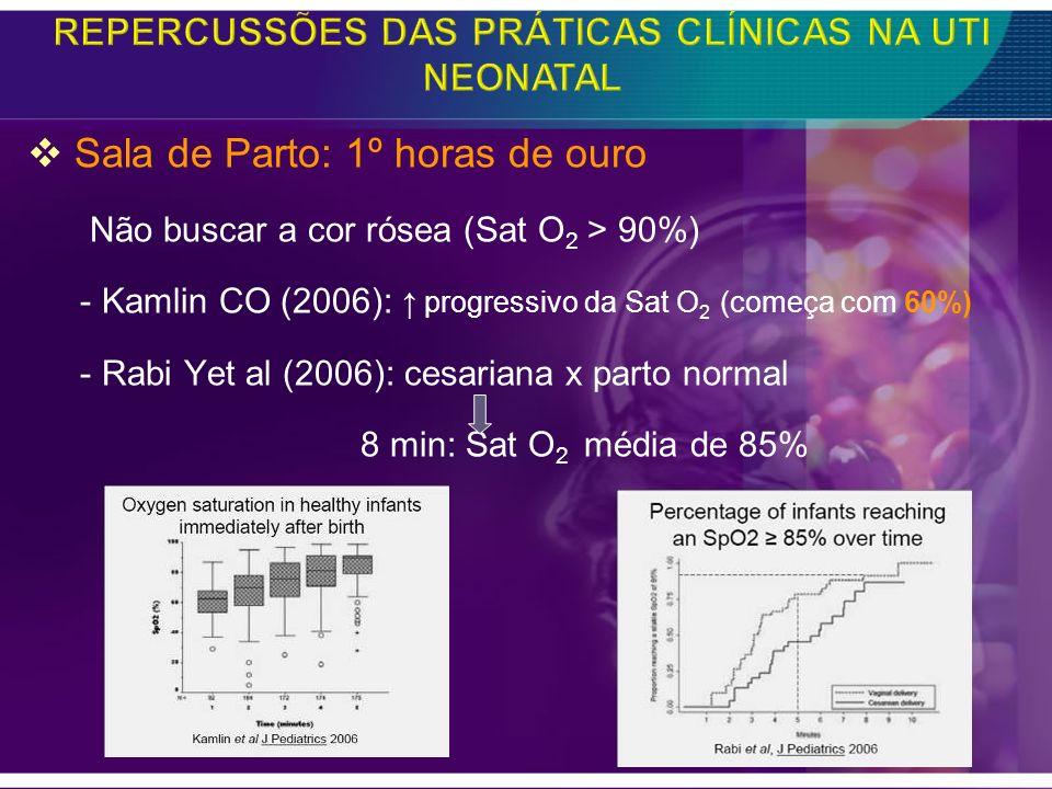 Sala de Parto: 1º horas de ouro Não buscar a cor rósea (Sat O 2 > 90%) - Kamlin CO (2006): progressivo da Sat O 2 (começa com 60%) - Rabi Yet al (2006