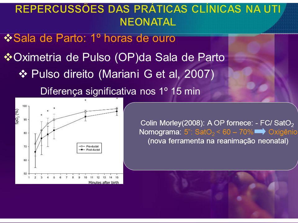 Sala de Parto: 1º horas de ouro Oximetria de Pulso (OP)da Sala de Parto Pulso direito (Mariani G et al, 2007) Diferença significativa nos 1º 15 min Co