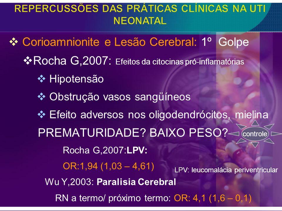 Corioamnionite e Lesão Cerebral: 1º Golpe Rocha G,2007: Efeitos da citocinas pró-inflamatórias Hipotensão Obstrução vasos sangüíneos Efeito adversos n