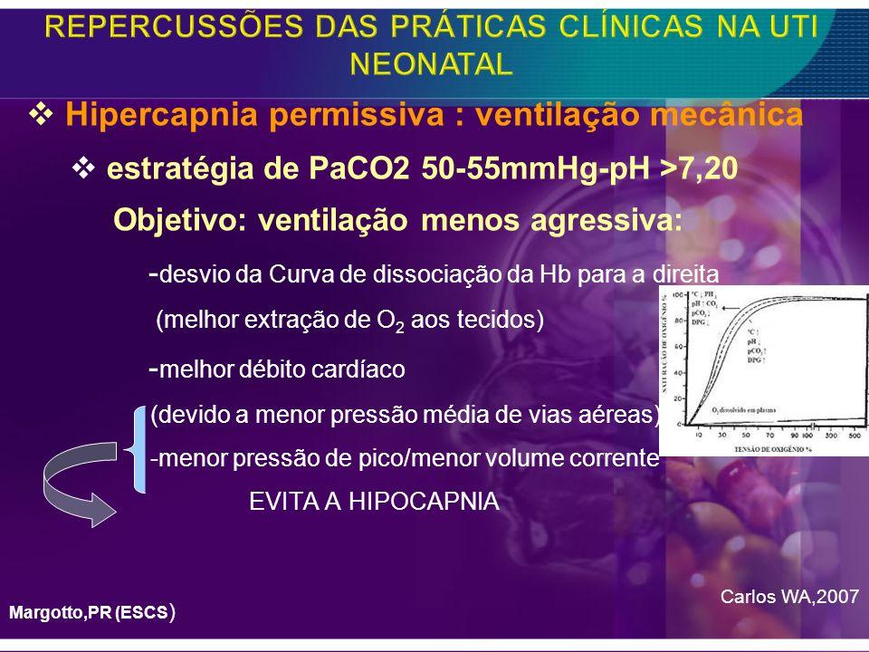 Hipercapnia permissiva : ventilação mecânica estratégia de PaCO2 50-55mmHg-pH >7,20 Objetivo: ventilação menos agressiva: - desvio da Curva de dissoci