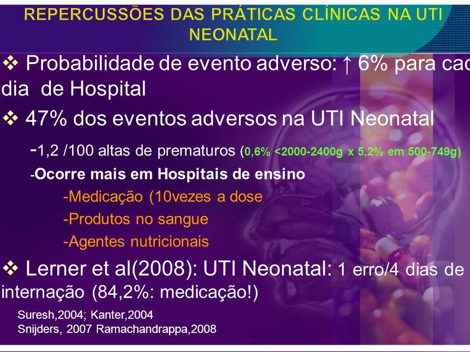 Probabilidade de evento adverso: 6% para cada dia de Hospital 47% dos eventos adversos na UTI Neonatal - 1,2 /100 altas de prematuros ( 0,6% <2000-240