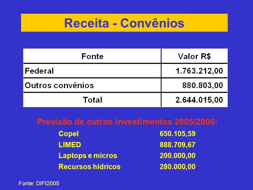Receita - Convênios Fonte: DIFI2005 Previsão de outros investimentos 2005/2006: Copel 650.105,59 LIMED 888.709,67 Laptops e micros200.000,00 Recursos