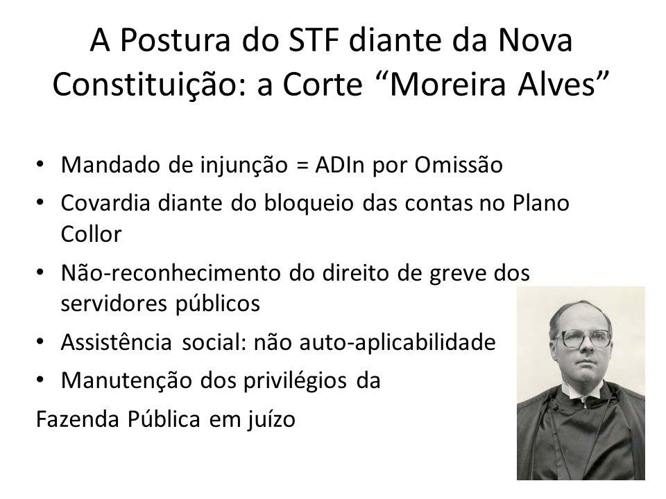 A Postura do STF diante da Nova Constituição: a Corte Moreira Alves Algumas teses pró-direitos fundamentais: Teoria dos frutos da árvore envenenada