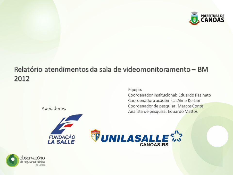 Apoiadores: Relatório atendimentos da sala de videomonitoramento – BM 2012 Equipe: Coordenador institucional: Eduardo Pazinato Coordenadora acadêmica: