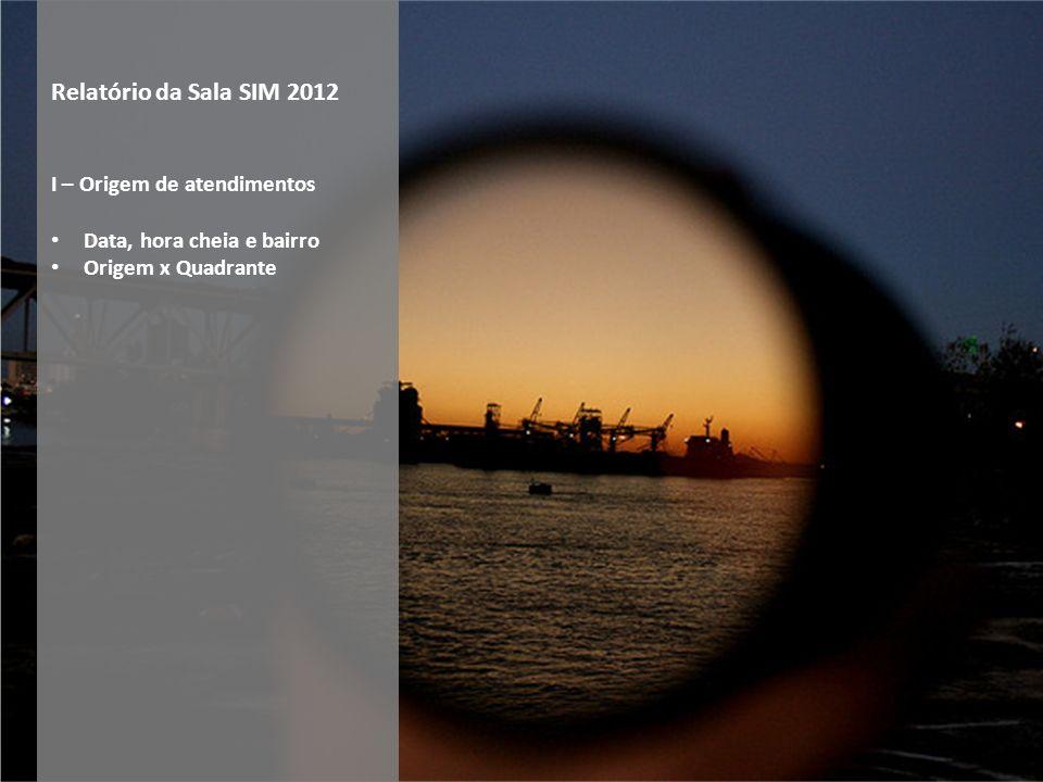 Relatório da Sala SIM 2012 I – Origem de atendimentos Data, hora cheia e bairro Origem x Quadrante