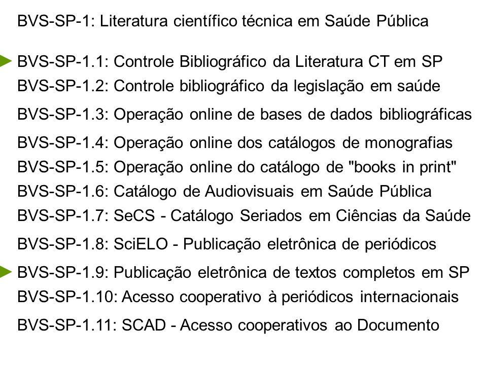BVS-SP-1: Literatura científico técnica em Saúde Pública BVS-SP-1.1: Controle Bibliográfico da Literatura CT em SP BVS-SP-1.9: Publicação eletrônica d
