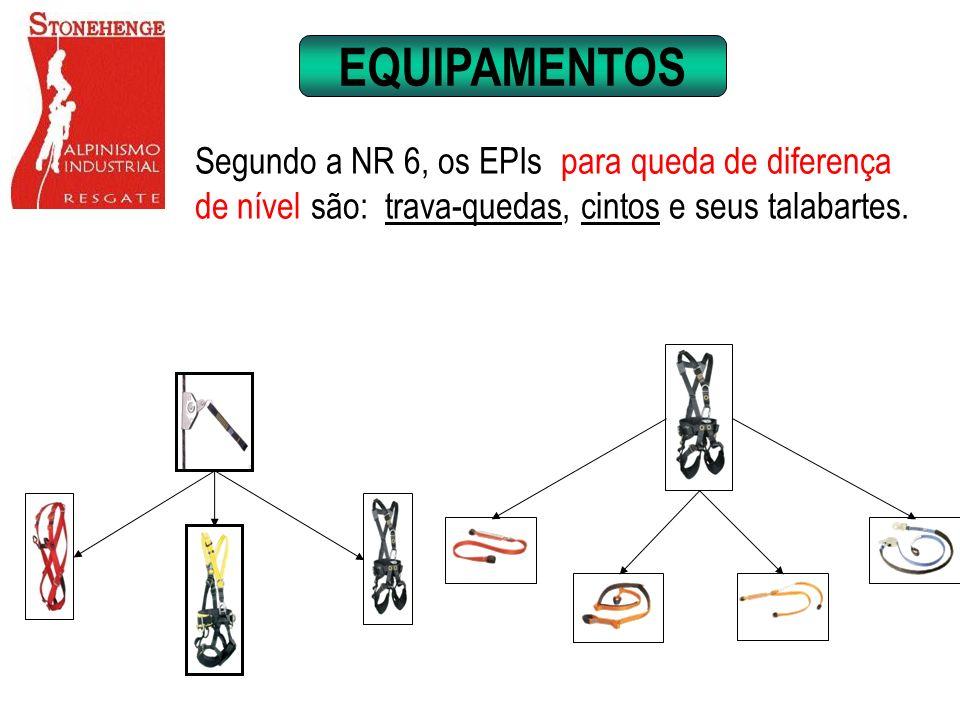 Segundo a NR 6, os EPIs para queda de diferença de nível são: trava-quedas, cintos e seus talabartes. EQUIPAMENTOS