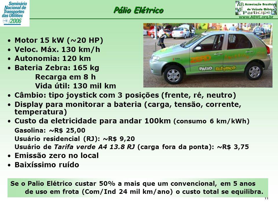 www.ABVE.org.br 11 Motor 15 kW (~20 HP) Veloc. Máx. 130 km/h Autonomia: 120 km Bateria Zebra: 165 kg Recarga em 8 h Vida útil: 130 mil km Câmbio: tipo