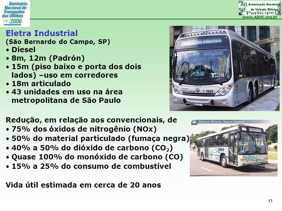 www.ABVE.org.br 13 Eletra Industrial (São Bernardo do Campo, SP) Díesel 8m, 12m (Padrón) 15m (piso baixo e porta dos dois lados) –uso em corredores 18