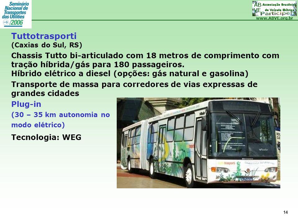 www.ABVE.org.br 14 Tuttotrasporti (Caxias do Sul, RS) Chassis Tutto bi-articulado com 18 metros de comprimento com tração híbrida/gás para 180 passage