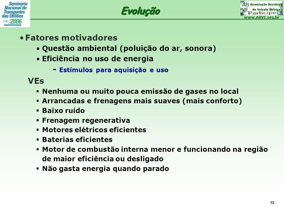 www.ABVE.org.br 18 Fatores motivadores Questão ambiental (poluição do ar, sonora) Eficiência no uso de energia - Estímulos para aquisição e uso VEs Ne