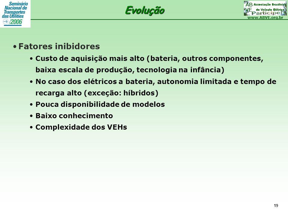 www.ABVE.org.br 19 Fatores inibidores Custo de aquisição mais alto (bateria, outros componentes, baixa escala de produção, tecnologia na infância) No