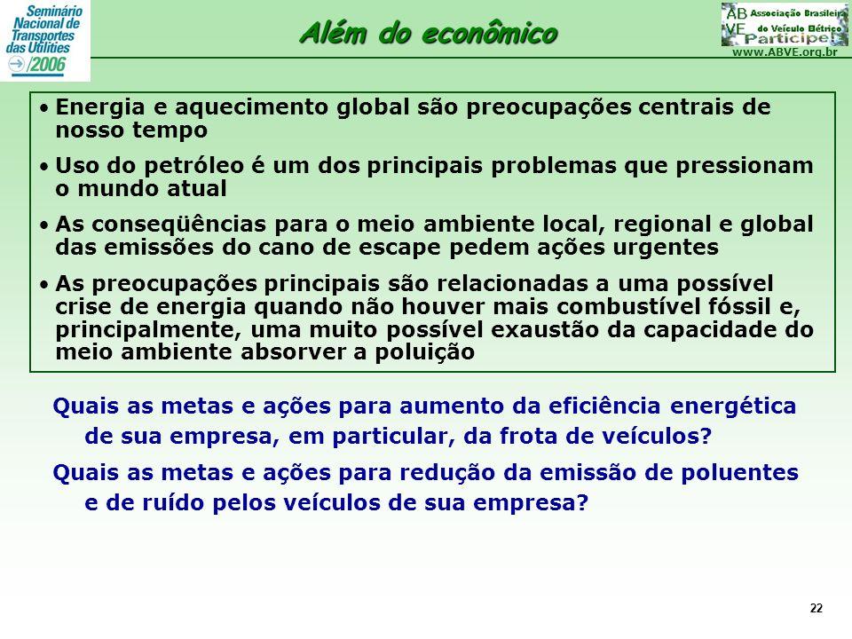 www.ABVE.org.br 22 Energia e aquecimento global são preocupações centrais de nosso tempo Uso do petróleo é um dos principais problemas que pressionam