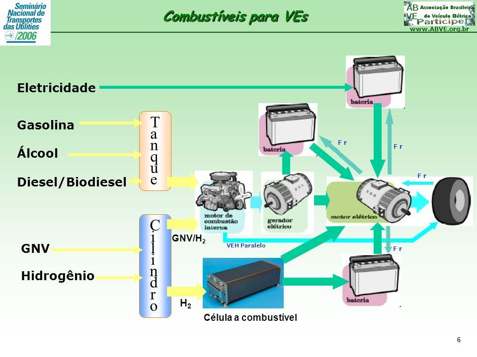www.ABVE.org.br 6 Eletricidade TanqueTanque Gasolina Álcool Diesel/Biodiesel GNV Hidrogênio CilindroCilindro H2H2 GNV/H 2 Célula a combustível Combust