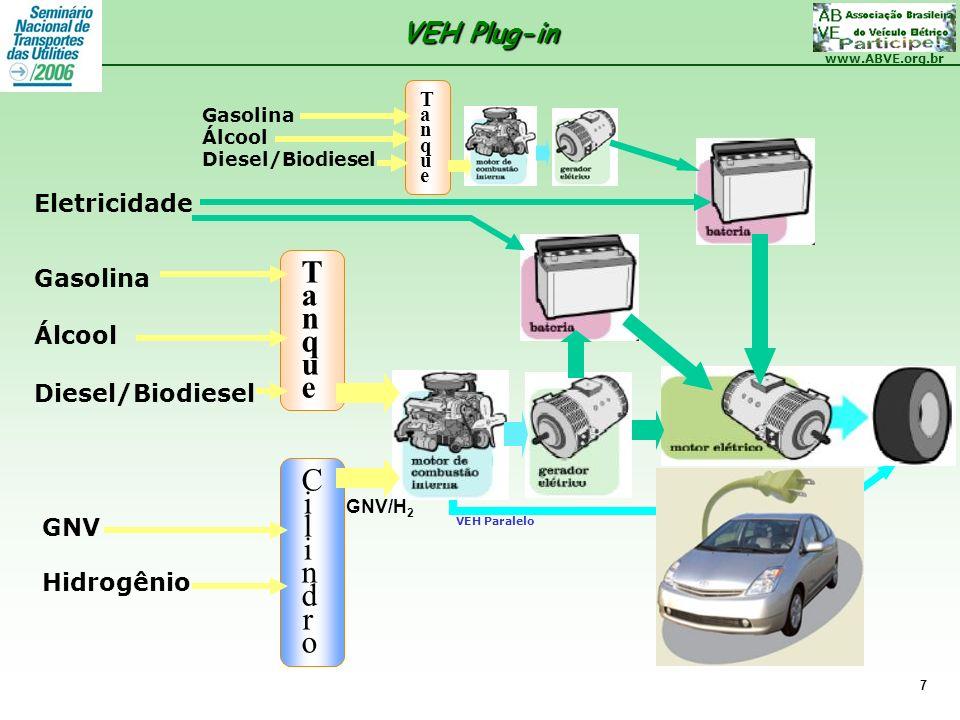 www.ABVE.org.br 7 VEH Paralelo Eletricidade TanqueTanque Gasolina Álcool Diesel/Biodiesel GNV Hidrogênio CilindroCilindro GNV/H 2 TanqueTanque Gasolin