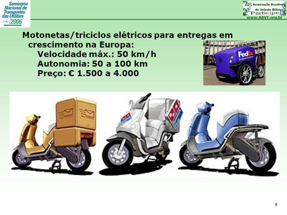 www.ABVE.org.br 9 Motonetas/triciclos elétricos para entregas em crescimento na Europa: Velocidade máx.: 50 km/h Autonomia: 50 a 100 km Preço: 1.500 a