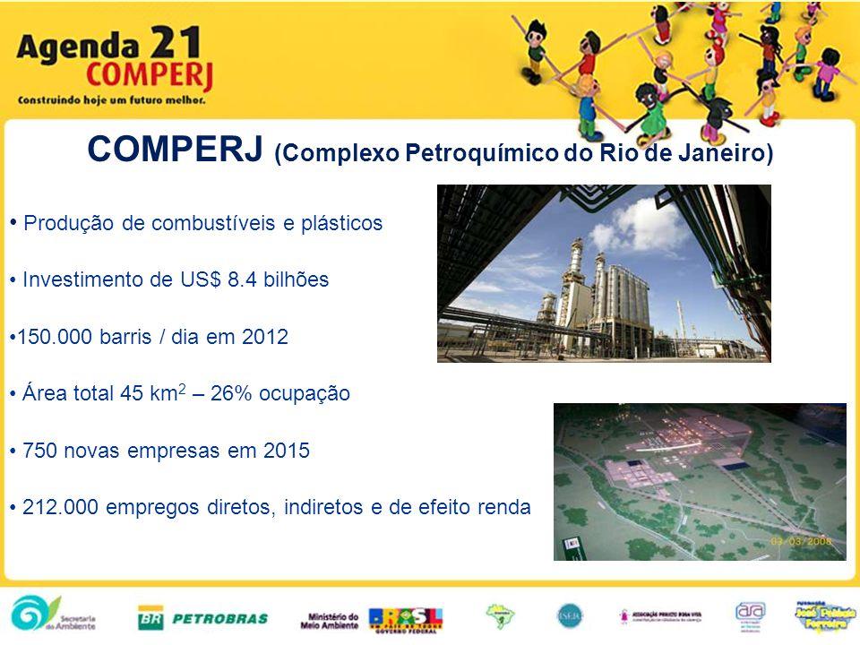 COMPERJ (Complexo Petroquímico do Rio de Janeiro) Produção de combustíveis e plásticos Investimento de US$ 8.4 bilhões 150.000 barris / dia em 2012 Ár