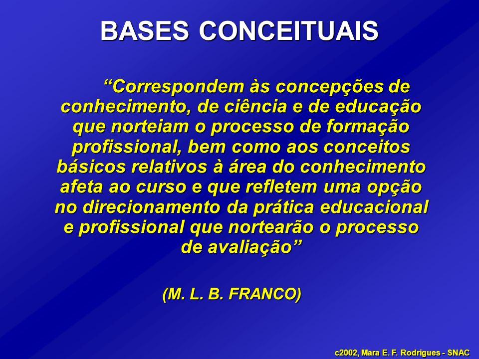 BASES CONCEITUAIS Correspondem às concepções de conhecimento, de ciência e de educação que norteiam o processo de formação profissional, bem como aos