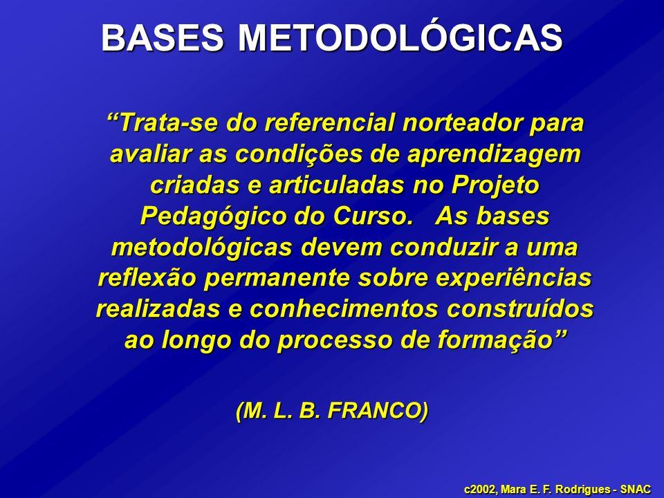 BASES METODOLÓGICAS Trata-se do referencial norteador para avaliar as condições de aprendizagem criadas e articuladas no Projeto Pedagógico do Curso.
