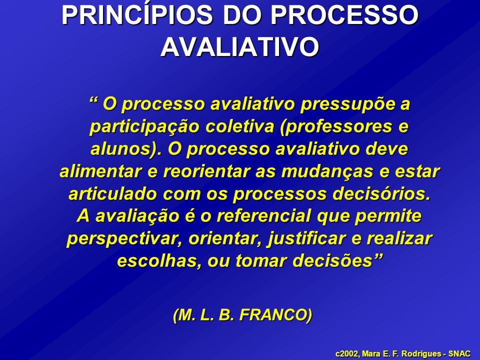 PRINCÍPIOS DO PROCESSO AVALIATIVO O processo avaliativo pressupõe a participação coletiva (professores e alunos). O processo avaliativo deve alimentar