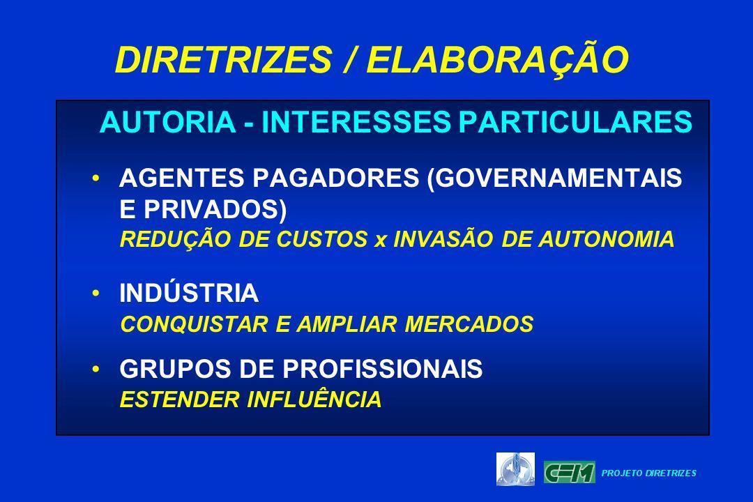 AUTORIA - INTERESSES PARTICULARES AGENTES PAGADORES (GOVERNAMENTAIS E PRIVADOS) REDUÇÃO DE CUSTOS x INVASÃO DE AUTONOMIA INDÚSTRIA CONQUISTAR E AMPLIA