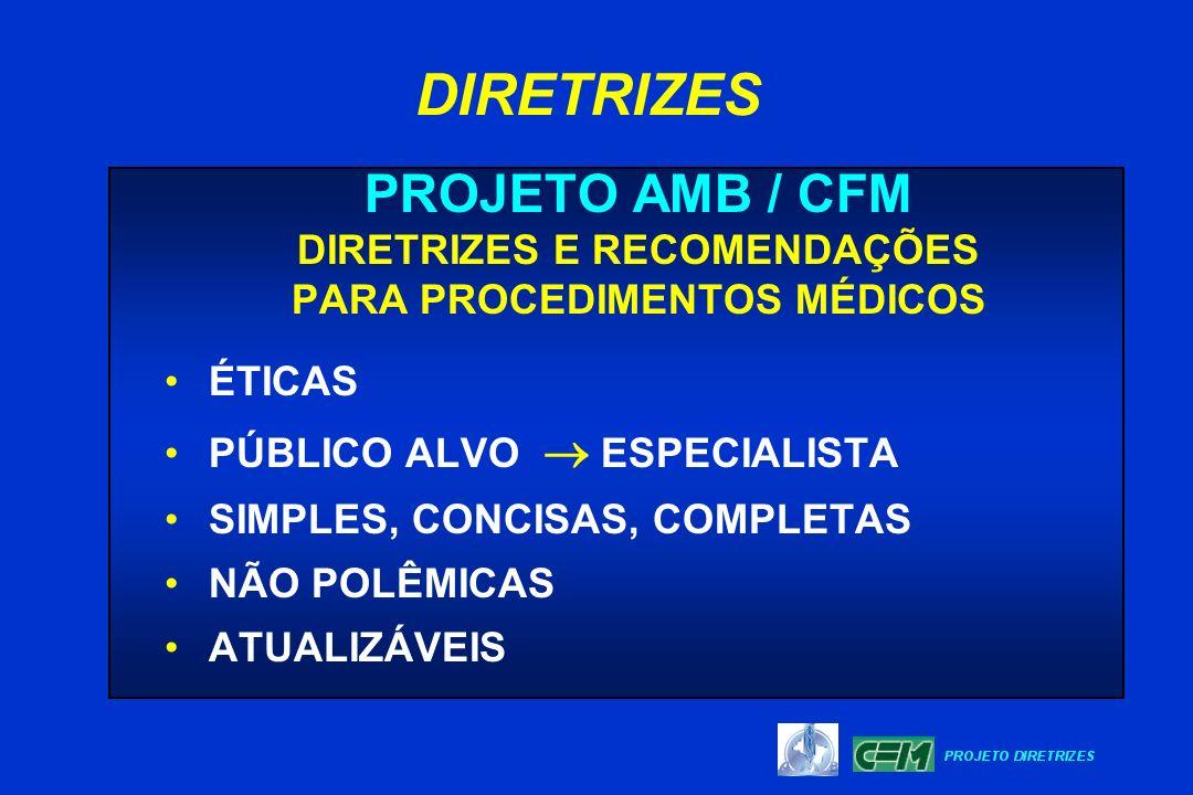 PROJETO AMB / CFM DIRETRIZES E RECOMENDAÇÕES PARA PROCEDIMENTOS MÉDICOS ÉTICAS PÚBLICO ALVO ESPECIALISTA SIMPLES, CONCISAS, COMPLETAS NÃO POLÊMICAS AT