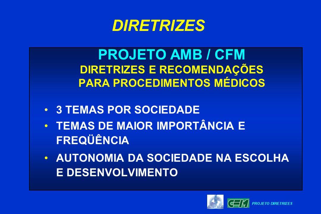 PROJETO AMB / CFM DIRETRIZES E RECOMENDAÇÕES PARA PROCEDIMENTOS MÉDICOS 3 TEMAS POR SOCIEDADE TEMAS DE MAIOR IMPORTÂNCIA E FREQÜÊNCIA AUTONOMIA DA SOC