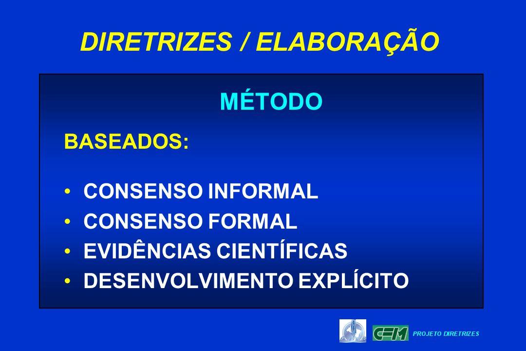 MÉTODO BASEADOS: CONSENSO INFORMAL CONSENSO FORMAL EVIDÊNCIAS CIENTÍFICAS DESENVOLVIMENTO EXPLÍCITO DIRETRIZES / ELABORAÇÃO