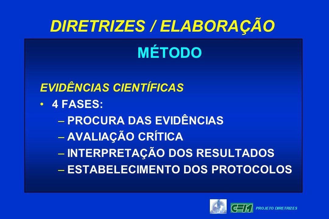 MÉTODO DESENVOLVIMENTO EXPLÍCITO EVIDÊNCIA CIENTÍFICA CONSIDERAM BENEFÍCIOS, RISCOS, CUSTOS, REALIDADE LOCAL ESTIMAM PROBABILIDADE DO RESULTADO MÉTODO IDEAL DIRETRIZES / ELABORAÇÃO
